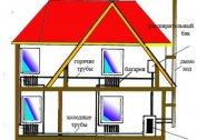 Водяное отопление деревянного пола частного дома своими руками фото 15