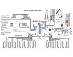 Пример сложной системы отопления дома