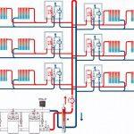 Отопление для многоквартирного дома