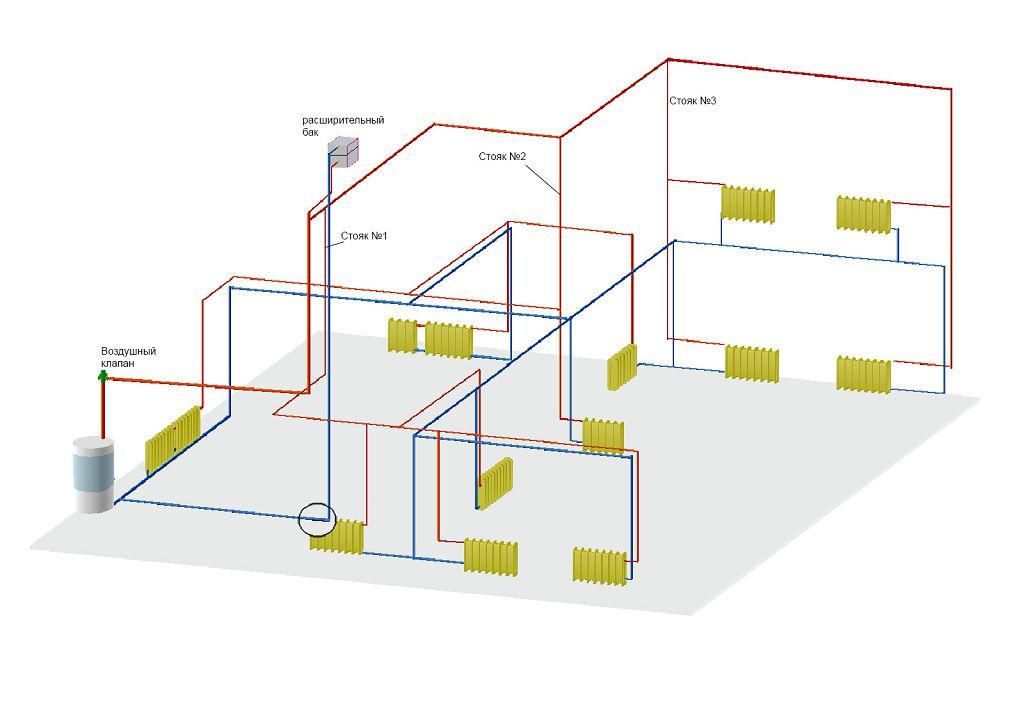 Какое отопление лучше для квартиры электрическое или центральное - схемы, отзывы