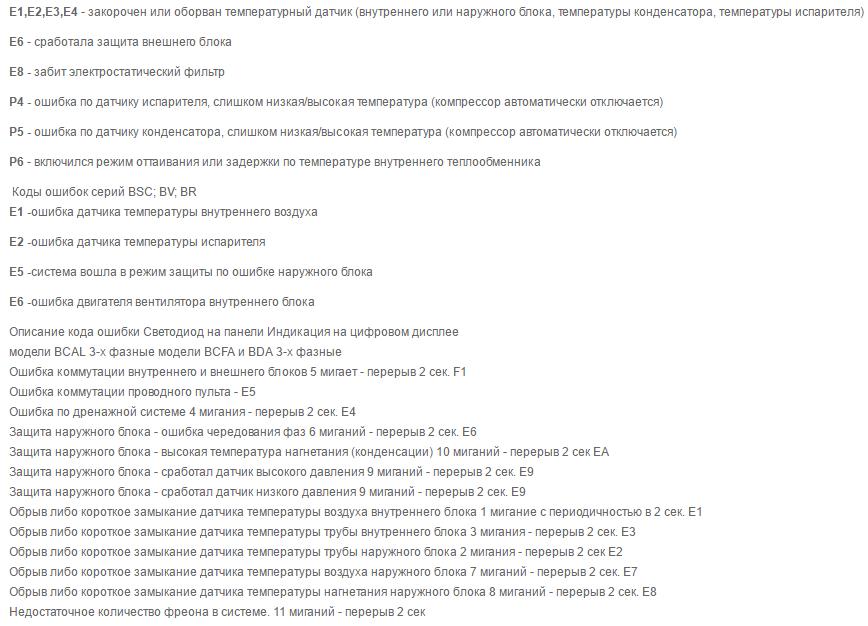 Коды ошибок кондиционеров Ballu с расшифровкой
