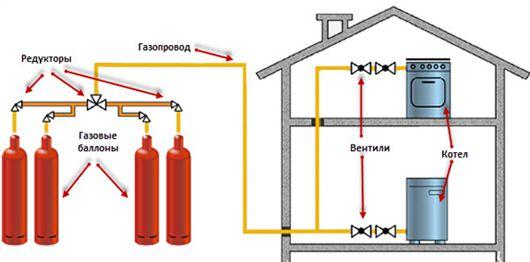 Отопление деревянного дома на
