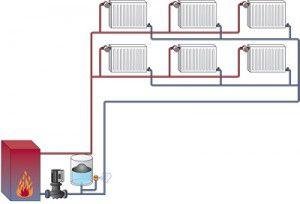 Отопление двухэтажного дома своими руками - однотрубное и двухтрубное отопление