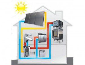 Самое экономичное отопление частного дома
