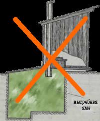 Вентиляция туалета на даче, выгребной ямы и септика