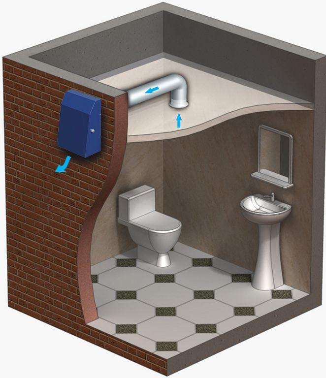Вентиляция ванны, туалета, санузла
