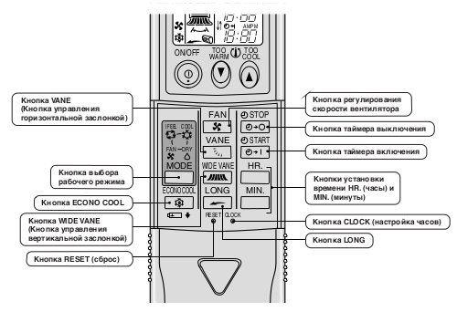 Кондиционер mitsubishi инструкция к настенному пульту кондиционер mitsubishi electric sez