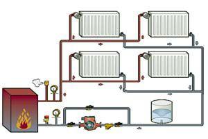 Принципиальная схема двухтрубного отопления