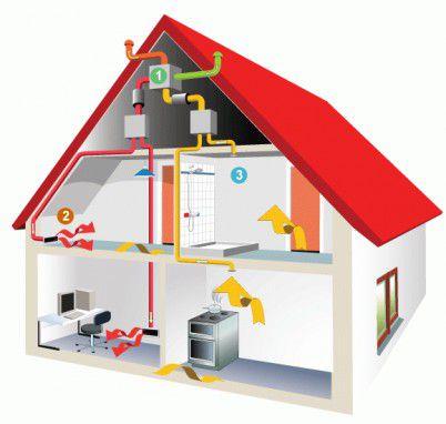 Схема газового отопления дома