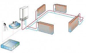 Схема двухконтурной системы отопления через котел