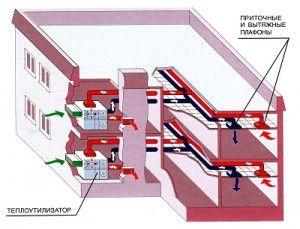 Схема вентиляции офисного помещения