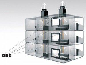 Системы приточной и вытяжной механической вентиляции и их расчет
