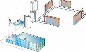 Схемы бойлерного отопления дома используя электрический бойлер (электробойлер)