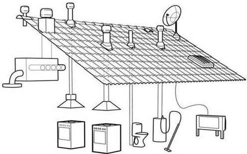 Необходимость вентиляции дома