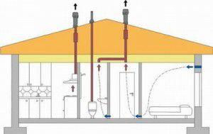 Схема вентиляции ванны и туалета