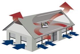 Схема кондиционирования воздуха в коттедже