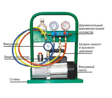 Оборудования для установки кондиционеров кондиционеры gree с установкой в юбилейном