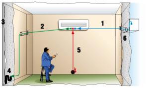 Дренажная система кондиионера