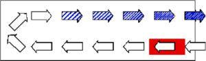 Схема ассимиляции влаги