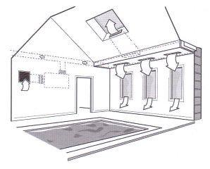 Схема вентиляции бассейна №2