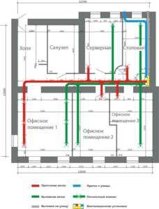 Типичные проект вентиляции офисного помещения