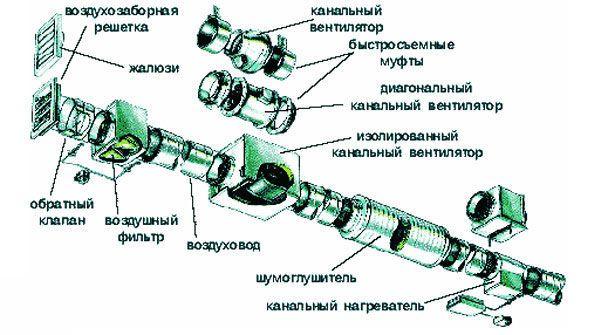 Программа для рисования вентиляции svent
