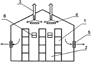 Схематичное устройство курятника