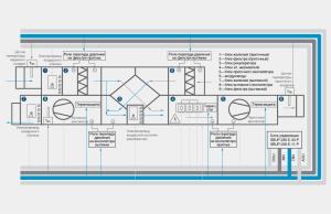 схема блока управления приточно-вытяжной вентиляции с рекуперацией тепла