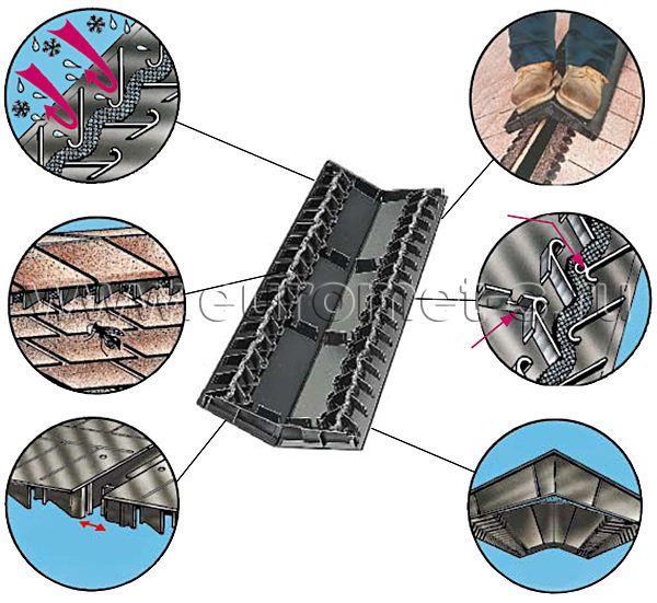 Расценки шумоизоляция потолка