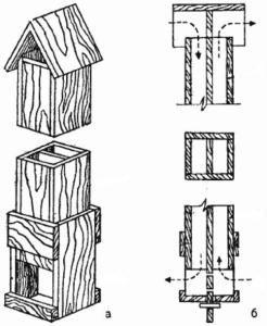 Схемы механической вытяжной трубы