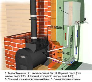 Теплообменник для частного дома своими руками на отопления Пластинчатый теплообменник HISAKA UX-32 Анжеро-Судженск