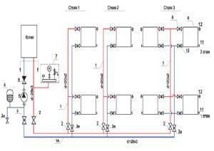 Схема радиаторного отопления двухэтажного дома с нижней подачей теплоносителя