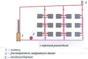 Гравитационная система с верхней разводкой