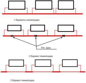 Несколько вариантов подключения приборов для однотрубного отопления