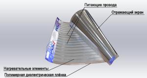 Устройство пленочного ИК отопления
