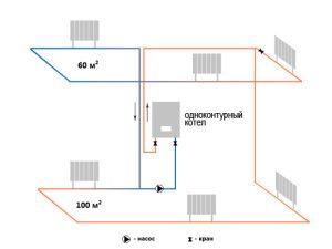 Схема устройства одноконтурной системы отопления двух этажей дома