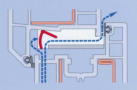 принцип действия приточного клапана