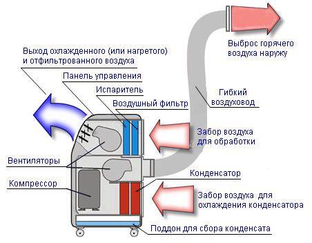 напольный кондиционер Home Ballu инструкция - фото 10