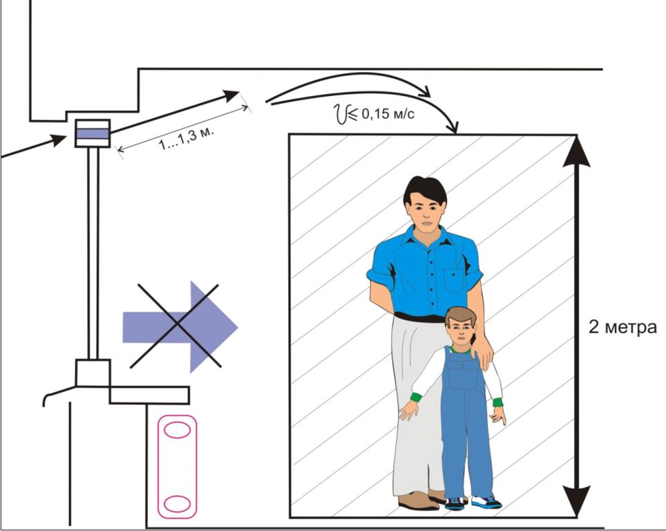 Как сделана вентиляция пластиковых окон 401