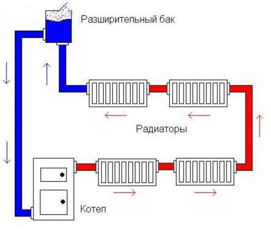 Отопление частного дома своими руками с расширительным баком 17