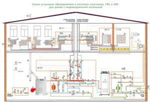 Схема отопления 2-х этажного дома