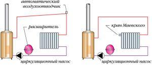Спустить воздух с отопления закрытого типа можно через воздухоотводчик в верхней точке системы или через краны на радиаторах