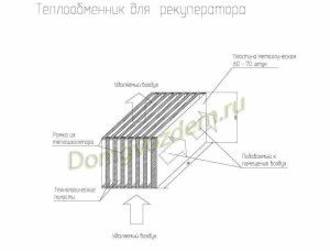 схема движения воздуха в теплообменнике