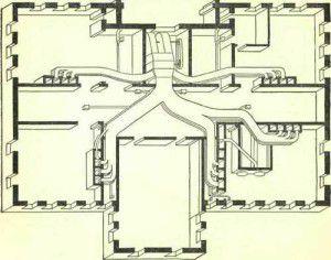 расположение вентиляционных каналов в коттедже