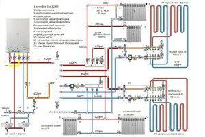 Полная схема отопления частного дома