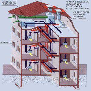 Схема системы «чиллер-фанкойл» в центральном кондиционировании здания