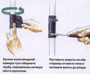 Ремонт трубы