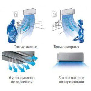 распределение воздуха при работе функции SMART EYE