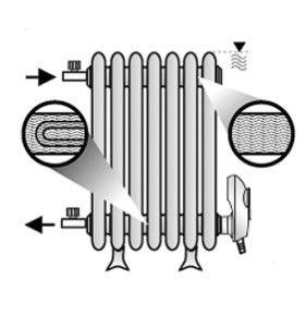 Схема установки ТЭНа в радиатор