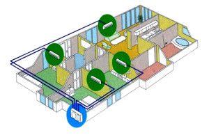 схема мульти-сплит системы
